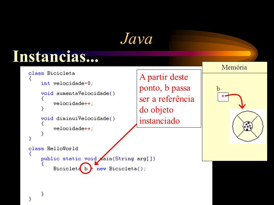 Java Instancias... Memória A partir deste ponto, b passa ser a referência do objeto instanciado b *