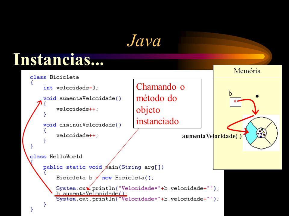 Java Instancias... . Chamando o método do objeto instanciado Memória b