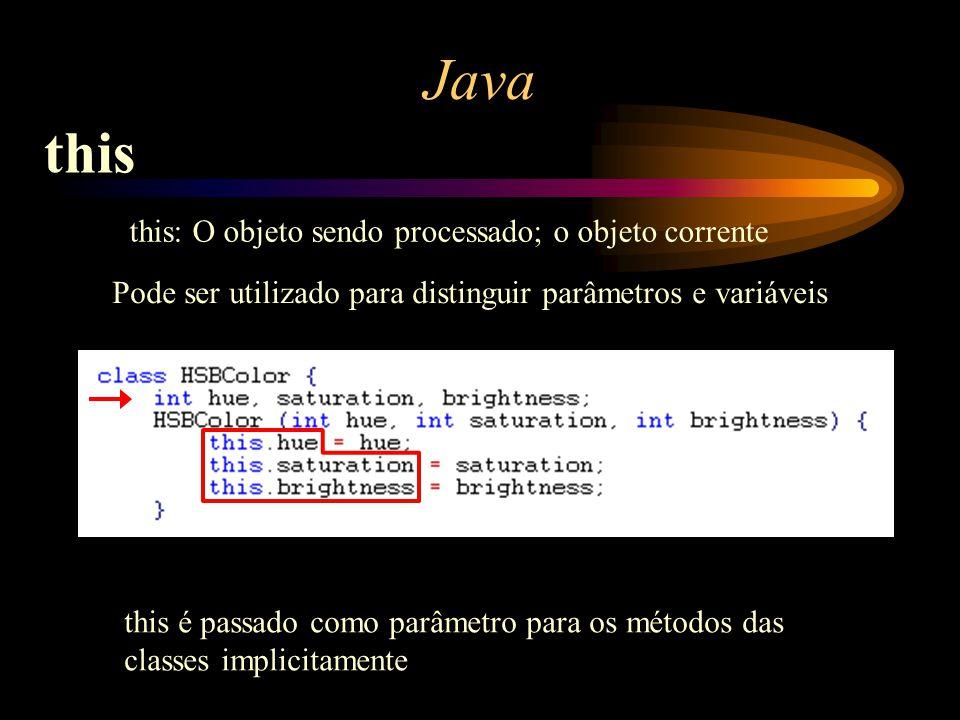 Java this this: O objeto sendo processado; o objeto corrente