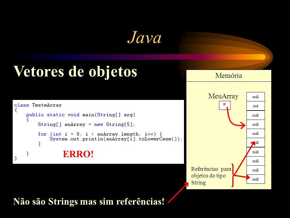 Java Vetores de objetos ERRO! Não são Strings mas sim referências!