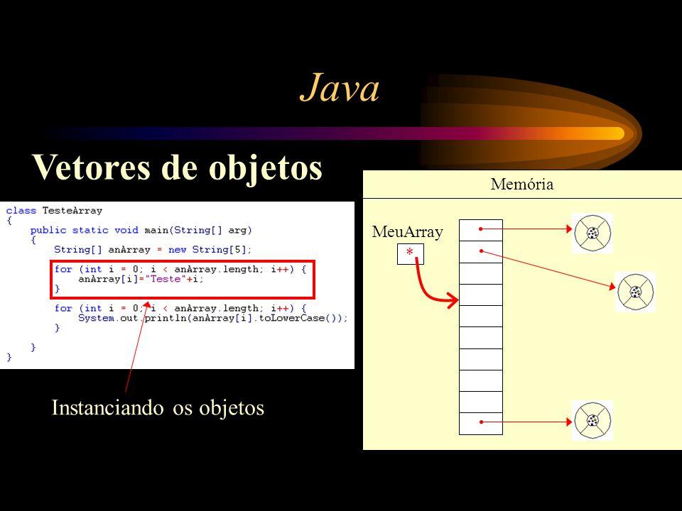 Java Vetores de objetos Memória MeuArray * Instanciando os objetos