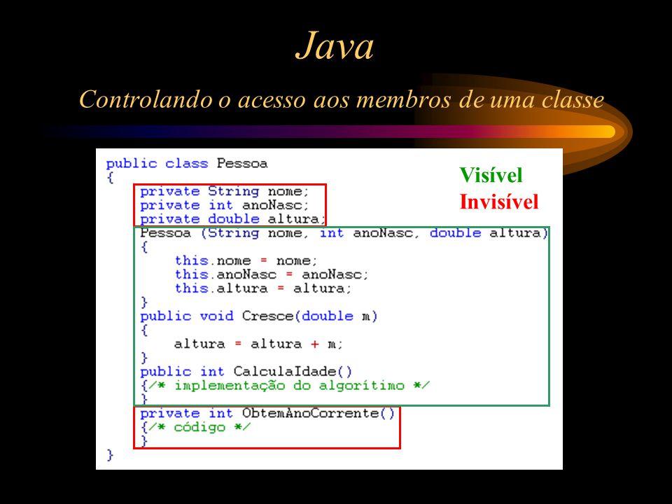 Java Controlando o acesso aos membros de uma classe