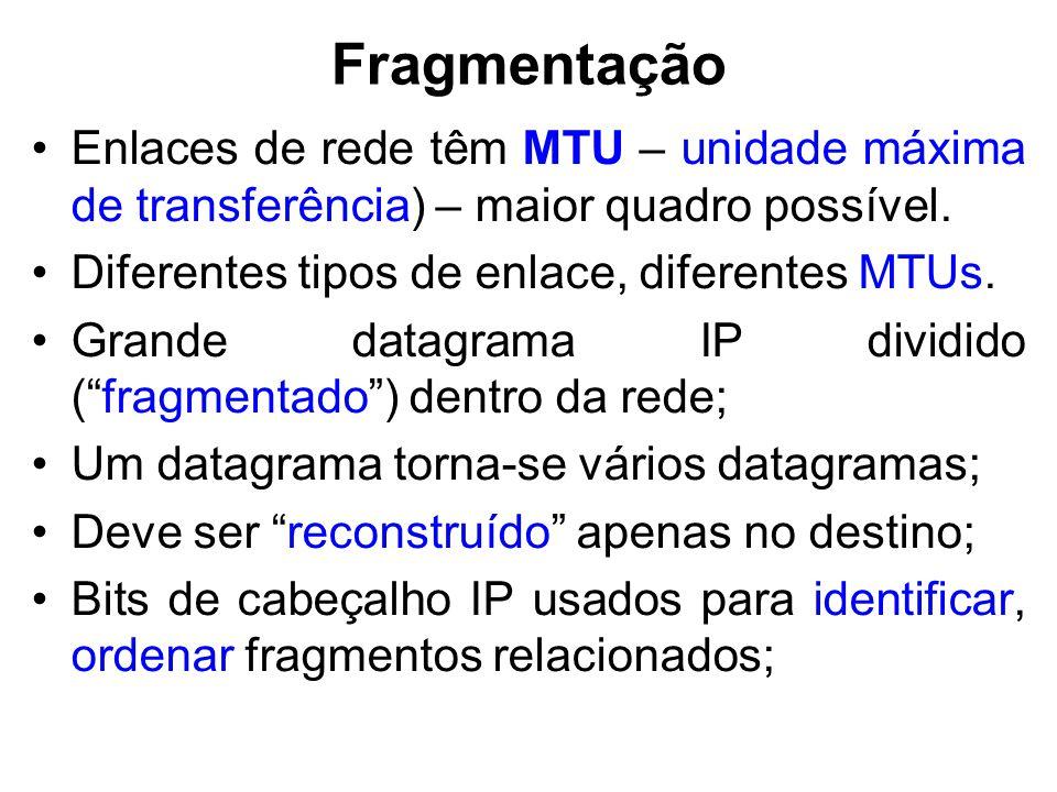 Fragmentação Enlaces de rede têm MTU – unidade máxima de transferência) – maior quadro possível. Diferentes tipos de enlace, diferentes MTUs.