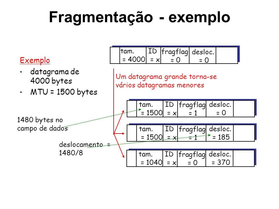 Fragmentação - exemplo