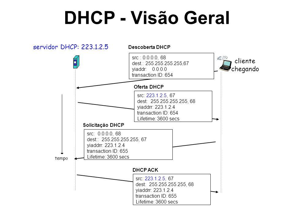 DHCP - Visão Geral servidor DHCP: 223.1.2.5 cliente chegando