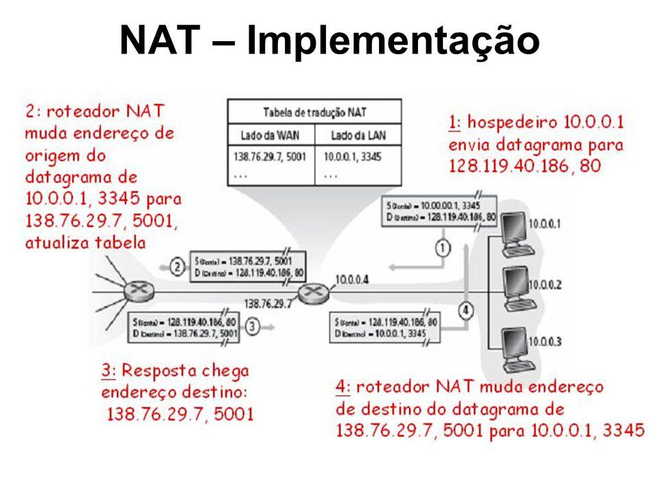NAT – Implementação