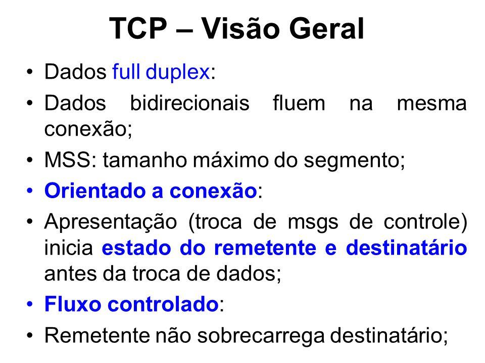 TCP – Visão Geral Dados full duplex: