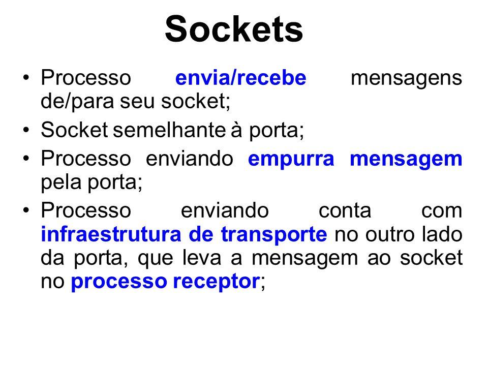 Sockets Processo envia/recebe mensagens de/para seu socket;