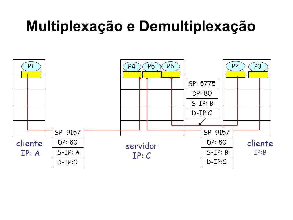 Multiplexação e Demultiplexação