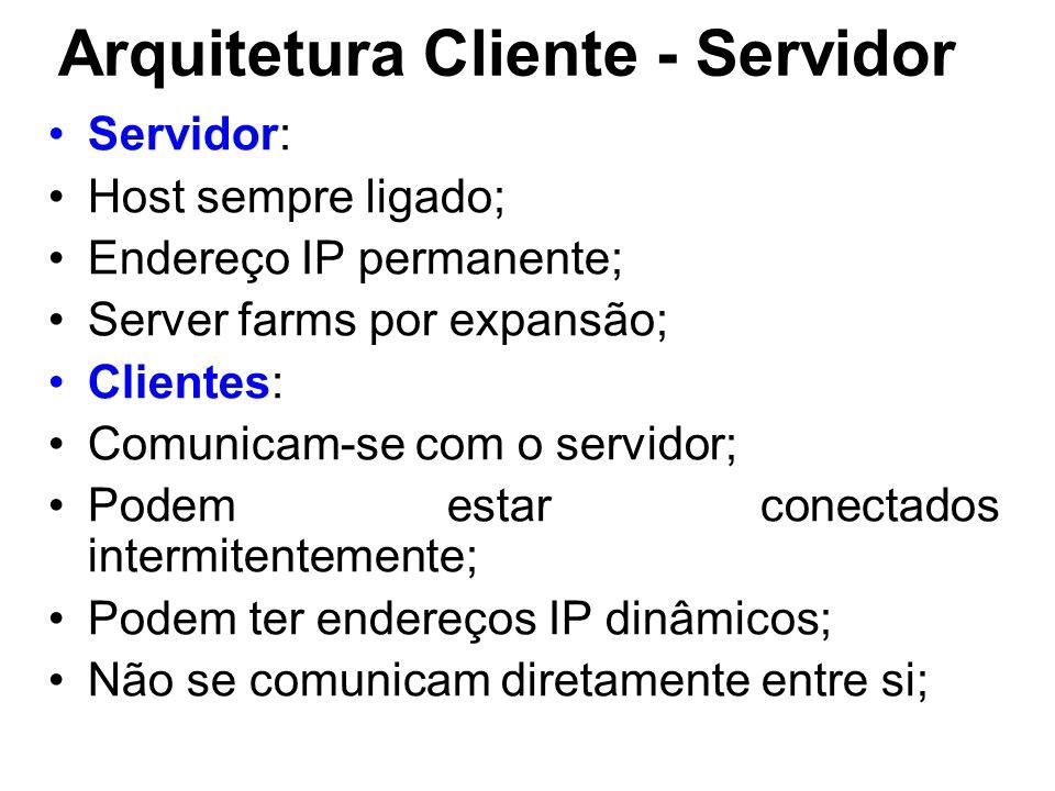 Arquitetura Cliente - Servidor