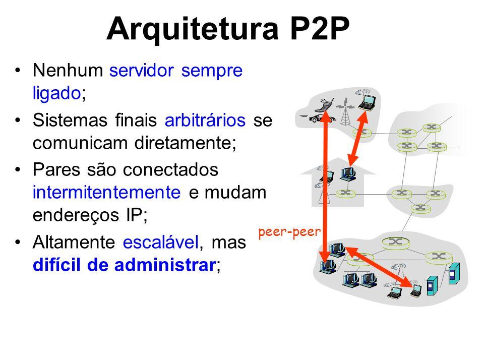 Arquitetura P2P Nenhum servidor sempre ligado;