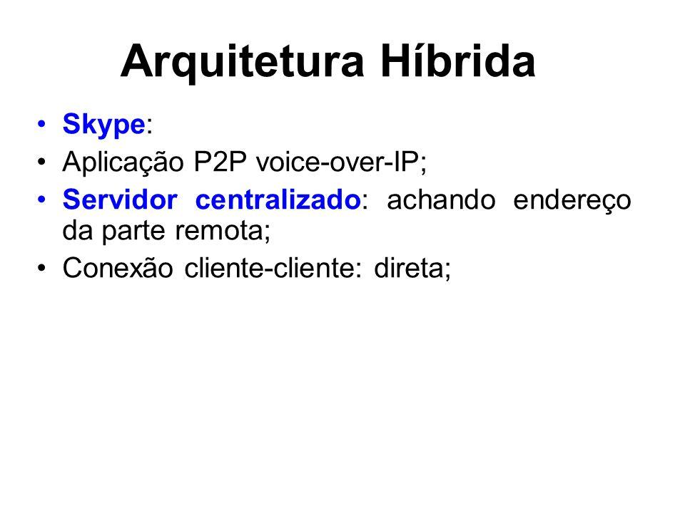 Arquitetura Híbrida Skype: Aplicação P2P voice-over-IP;