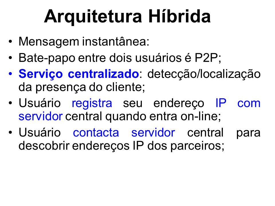 Arquitetura Híbrida Mensagem instantânea: