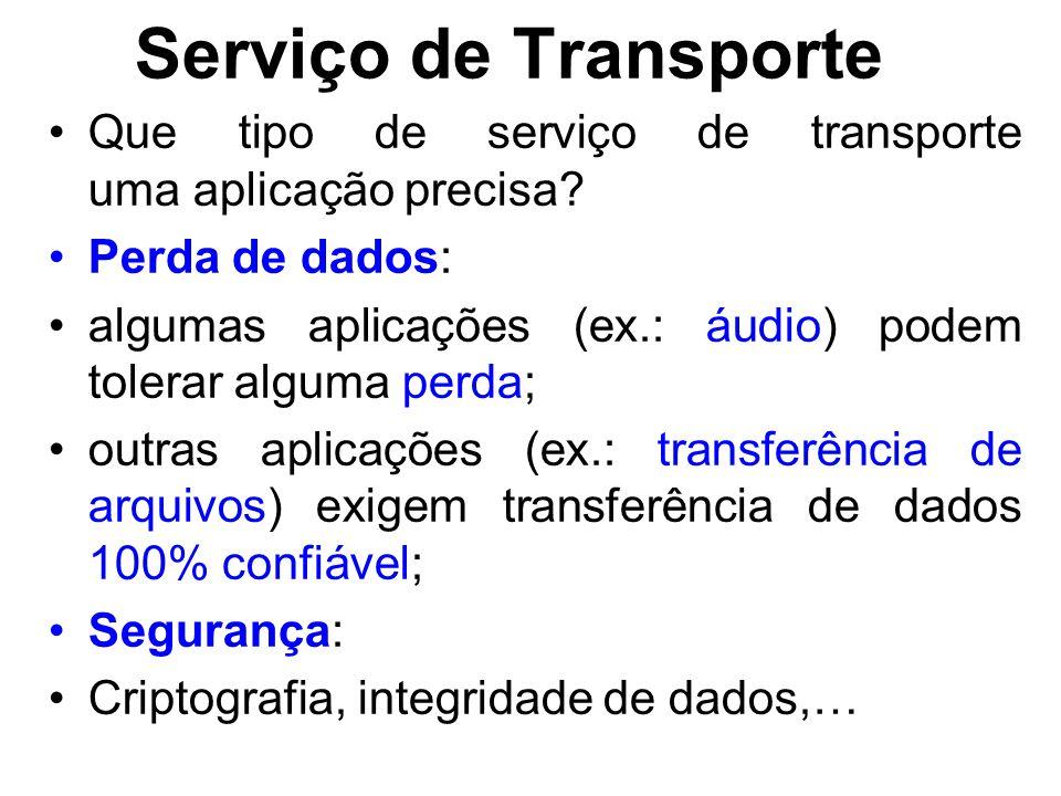 Serviço de Transporte Que tipo de serviço de transporte uma aplicação precisa Perda de dados:
