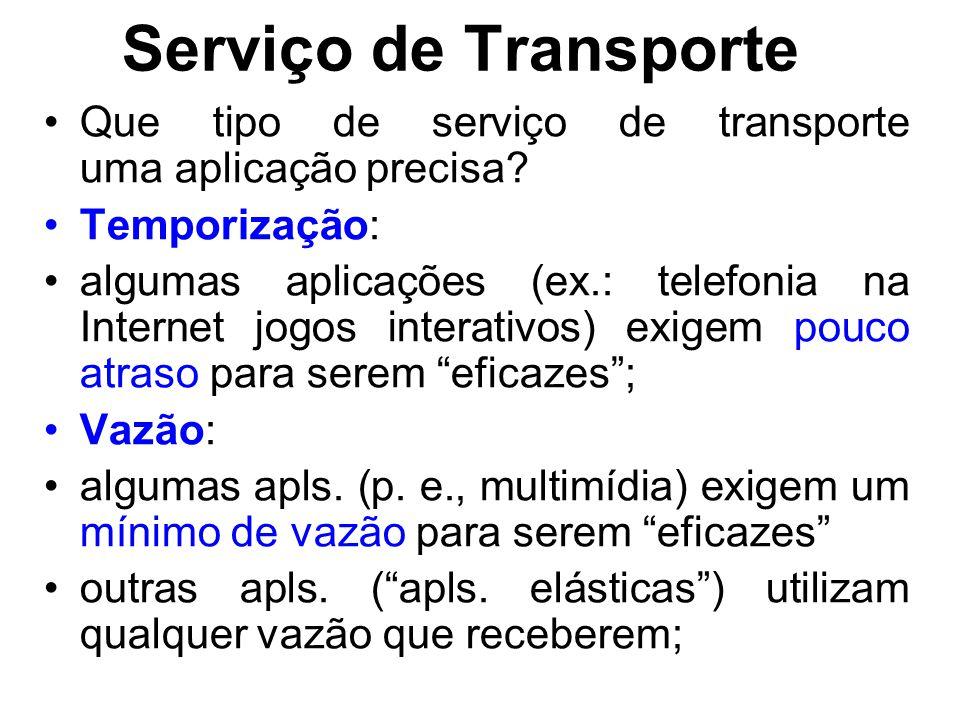 Serviço de Transporte Que tipo de serviço de transporte uma aplicação precisa Temporização:
