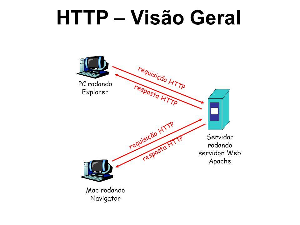 HTTP – Visão Geral requisição HTTP PC rodando Explorer resposta HTTP