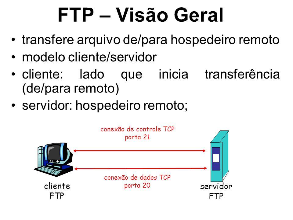 conexão de controle TCP