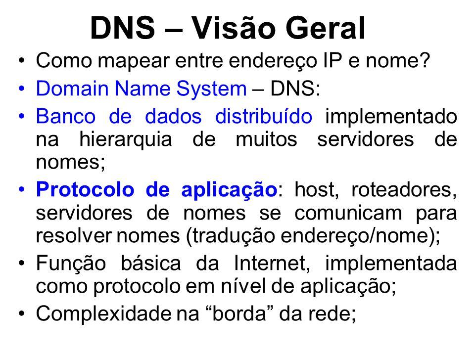 DNS – Visão Geral Como mapear entre endereço IP e nome