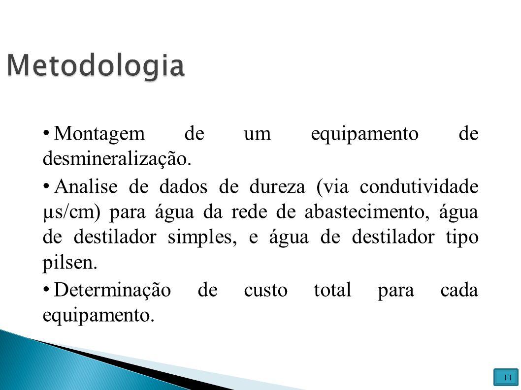 Metodologia Montagem de um equipamento de desmineralização.