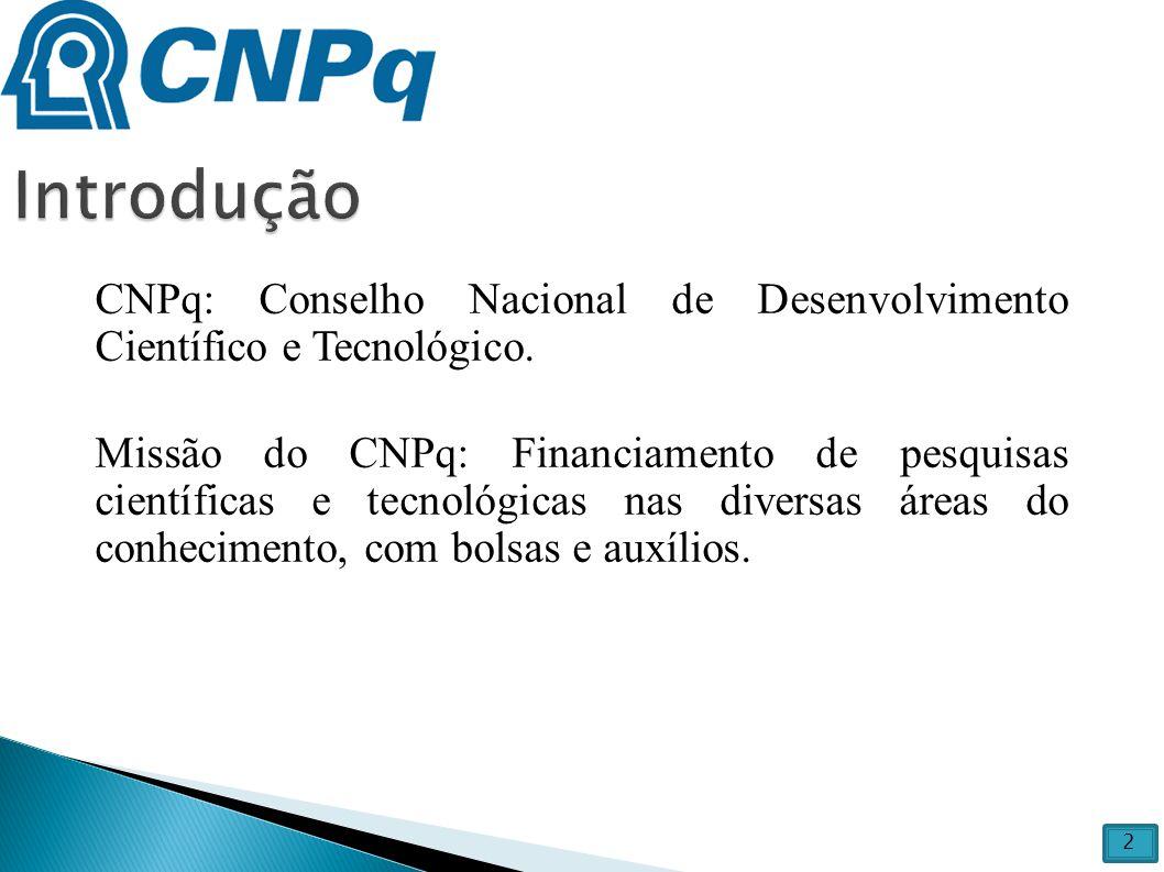 Introdução CNPq: Conselho Nacional de Desenvolvimento Científico e Tecnológico.