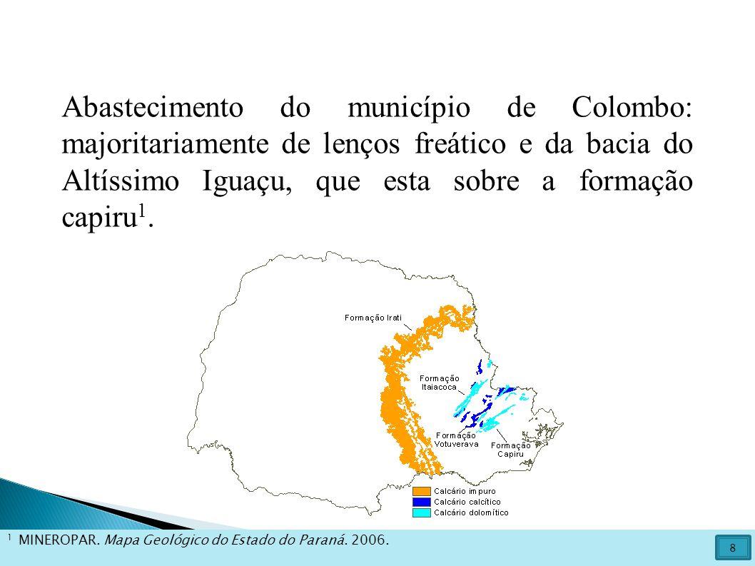 Abastecimento do município de Colombo: majoritariamente de lenços freático e da bacia do Altíssimo Iguaçu, que esta sobre a formação capiru1.