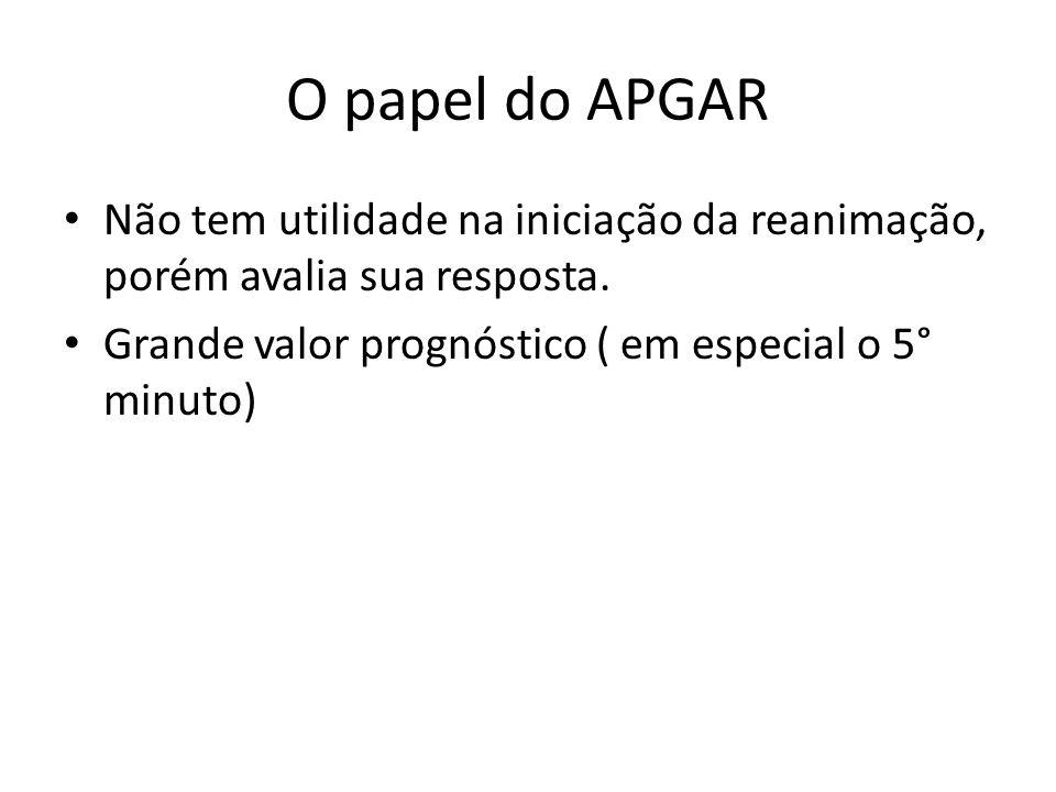 O papel do APGAR Não tem utilidade na iniciação da reanimação, porém avalia sua resposta.