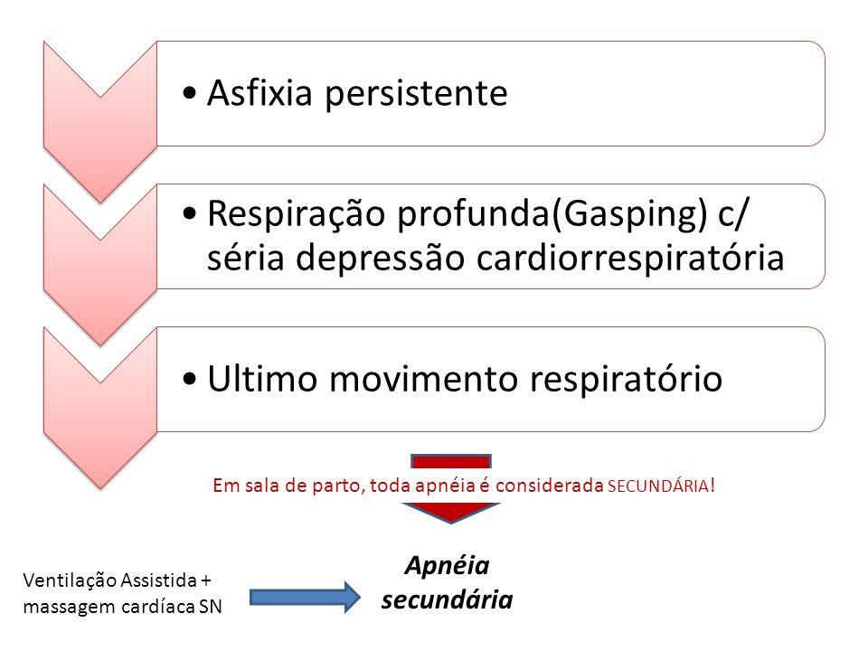 Asfixia persistente Respiração profunda(Gasping) c/ séria depressão cardiorrespiratória. Ultimo movimento respiratório.