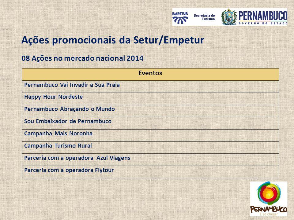 Ações promocionais da Setur/Empetur