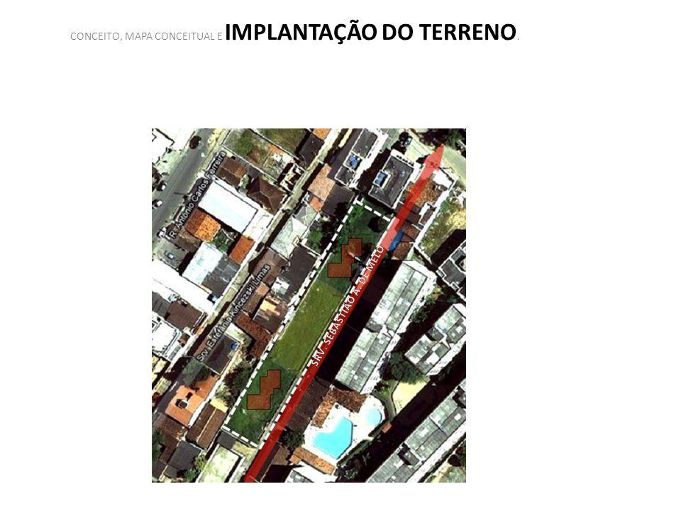 CONCEITO, MAPA CONCEITUAL E IMPLANTAÇÃO DO TERRENO.