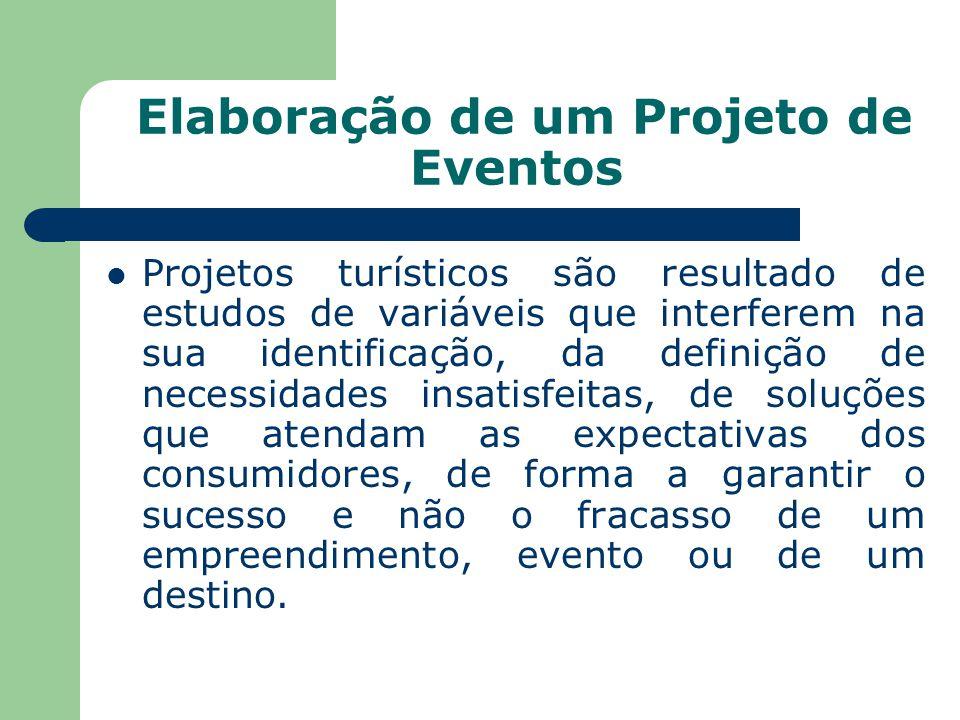 Elaboração de um Projeto de Eventos