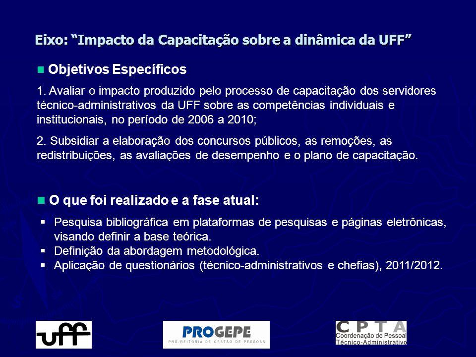 Eixo: Impacto da Capacitação sobre a dinâmica da UFF