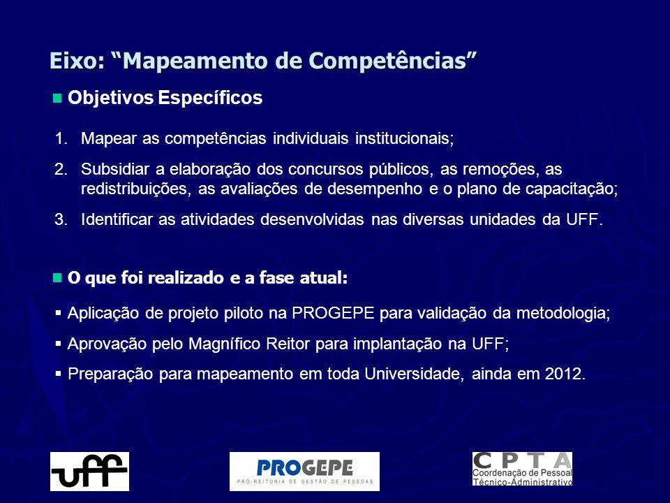 Eixo: Mapeamento de Competências