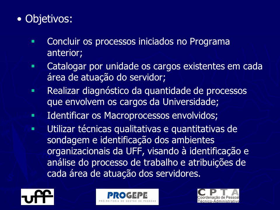 • Objetivos: Concluir os processos iniciados no Programa anterior;