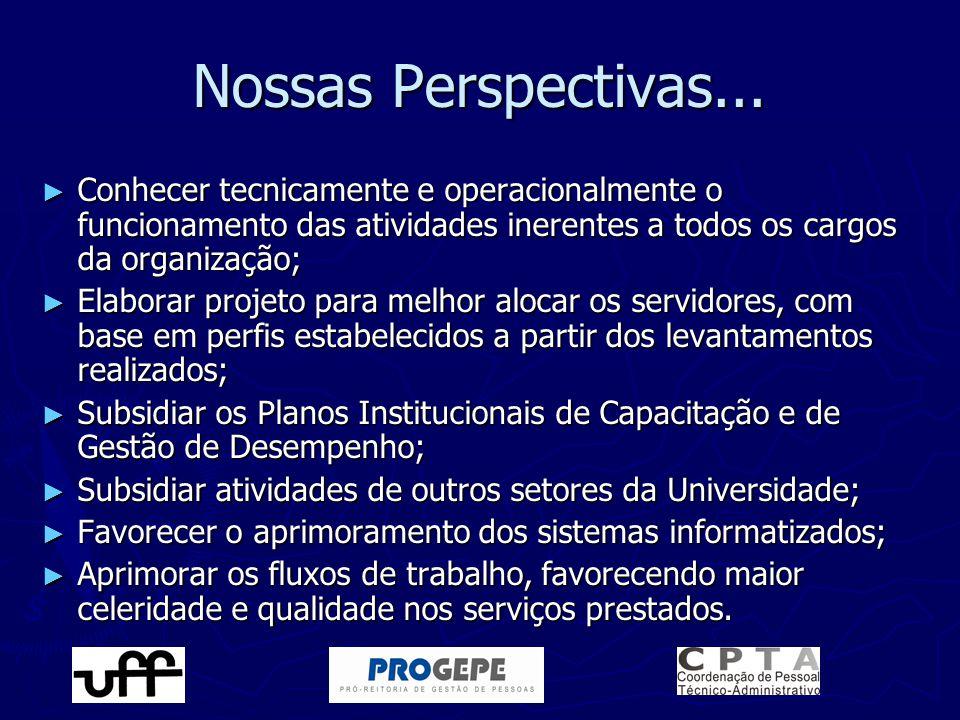 Nossas Perspectivas... Conhecer tecnicamente e operacionalmente o funcionamento das atividades inerentes a todos os cargos da organização;
