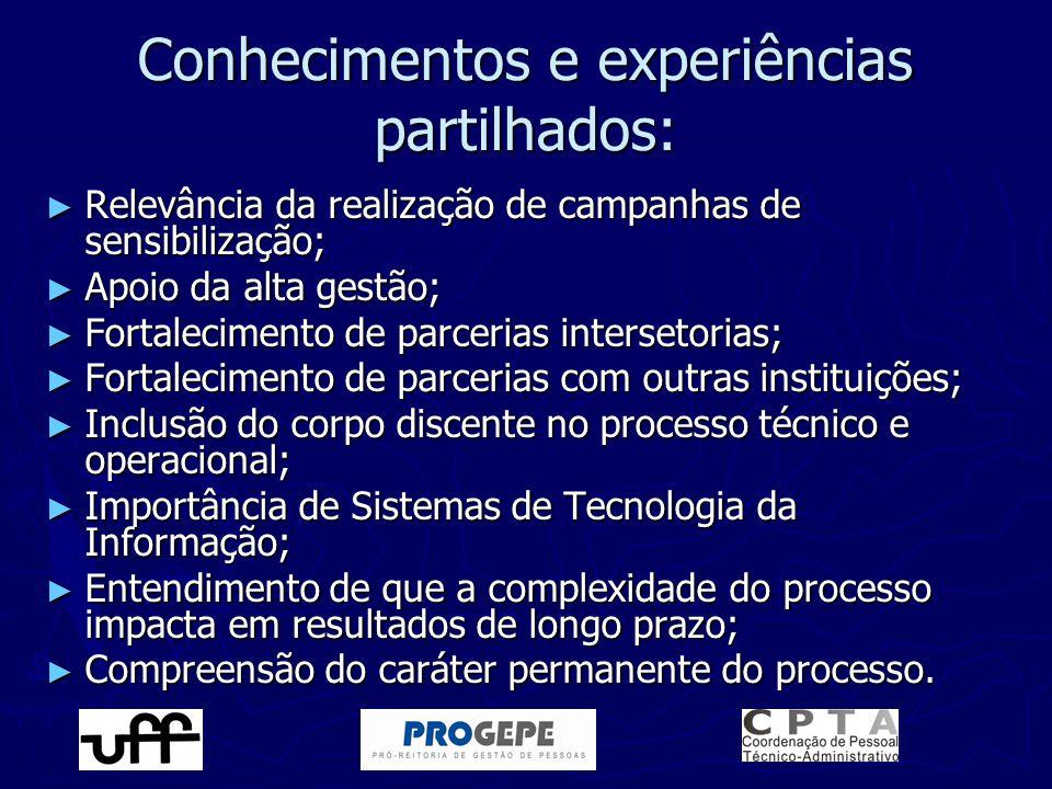 Conhecimentos e experiências partilhados: