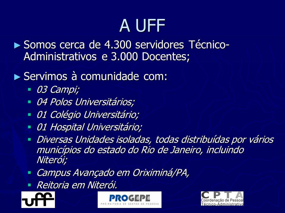 A UFF Somos cerca de 4.300 servidores Técnico-Administrativos e 3.000 Docentes; Servimos à comunidade com: