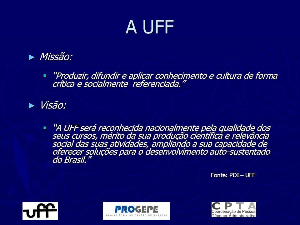 A UFF Missão: Visão: Fonte: PDI – UFF