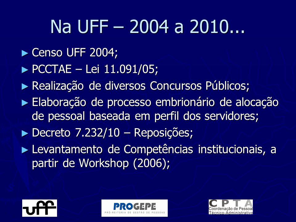 Na UFF – 2004 a 2010... Censo UFF 2004; PCCTAE – Lei 11.091/05;