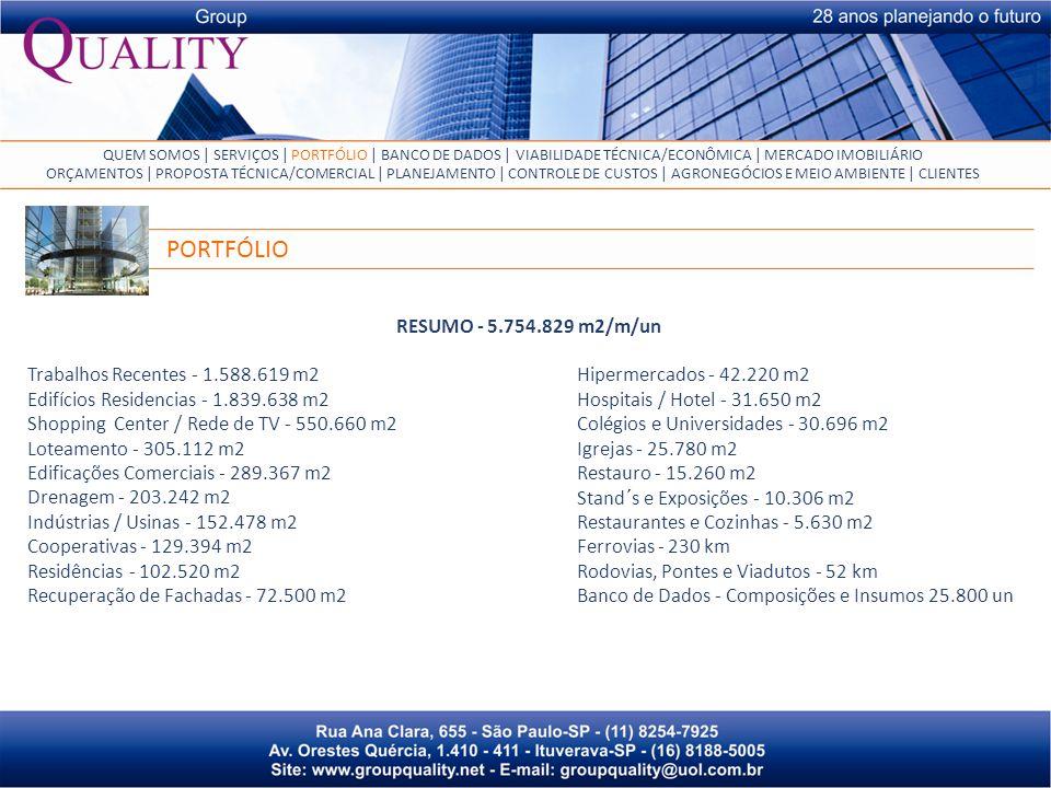 PORTFÓLIO RESUMO - 5.754.829 m2/m/un Trabalhos Recentes - 1.588.619 m2