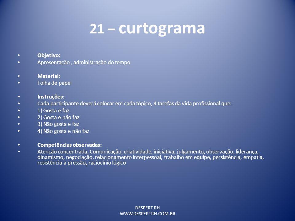 21 – curtograma Objetivo: Apresentação , administração do tempo