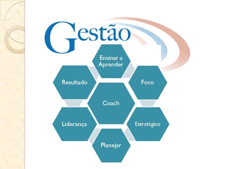 Coach Ensinar a Aprender Foco Estratégico Planejar Liderança Resultado
