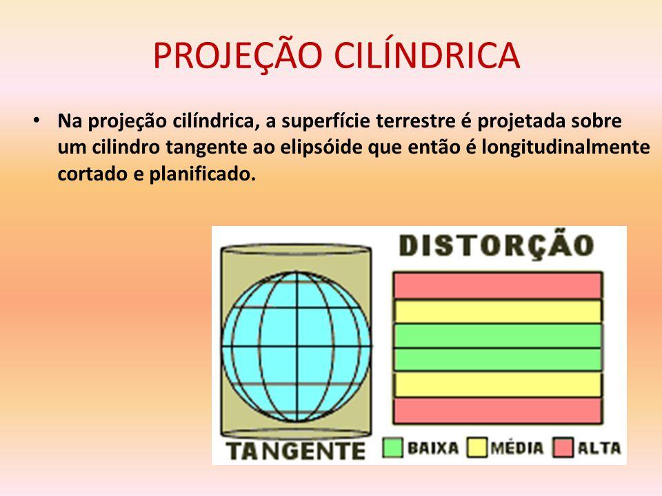PROJEÇÃO CILÍNDRICA
