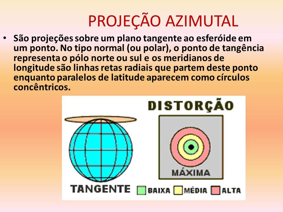 PROJEÇÃO AZIMUTAL