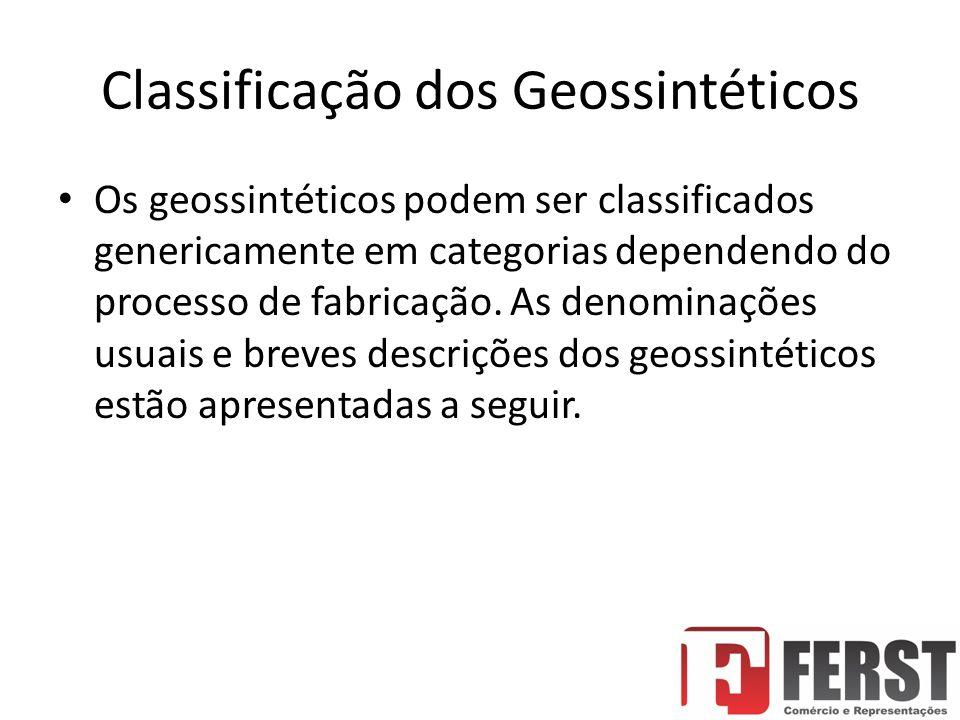 Classificação dos Geossintéticos