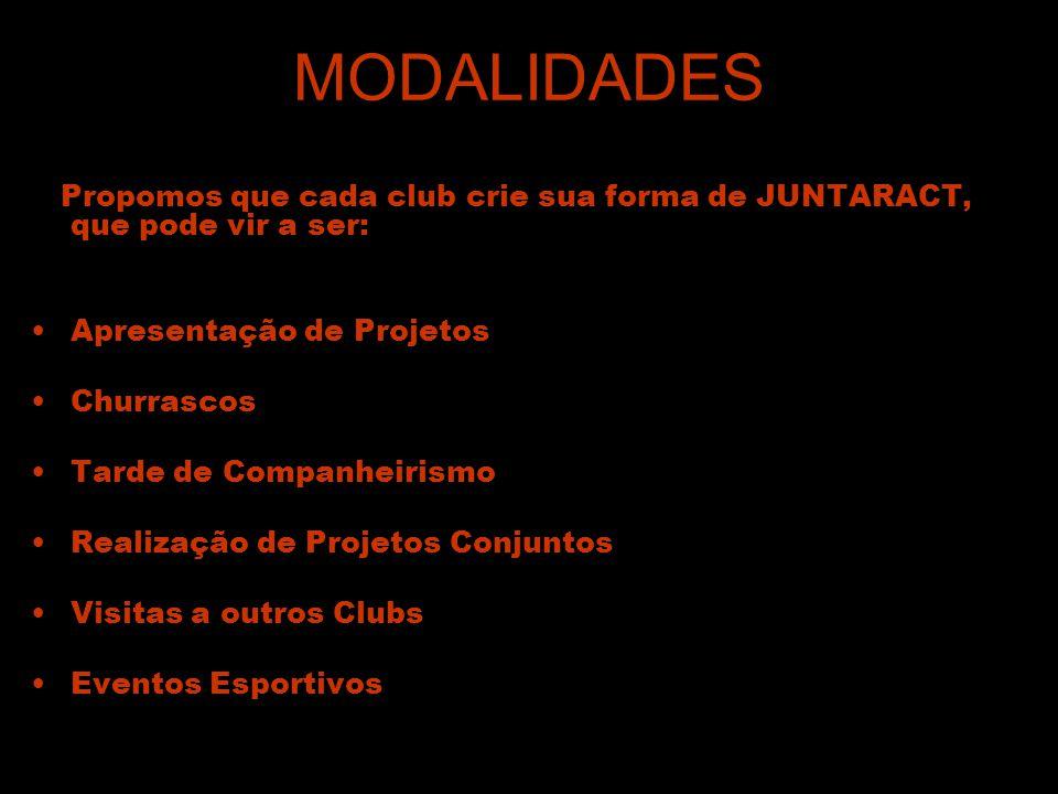 MODALIDADES Apresentação de Projetos Churrascos