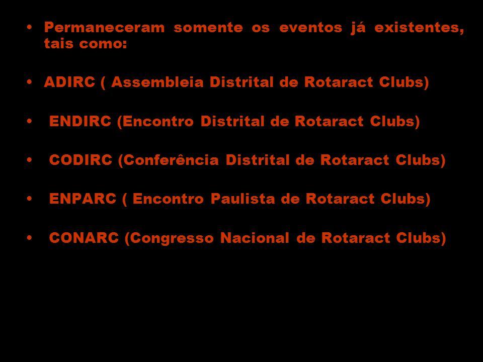 Permaneceram somente os eventos já existentes, tais como: