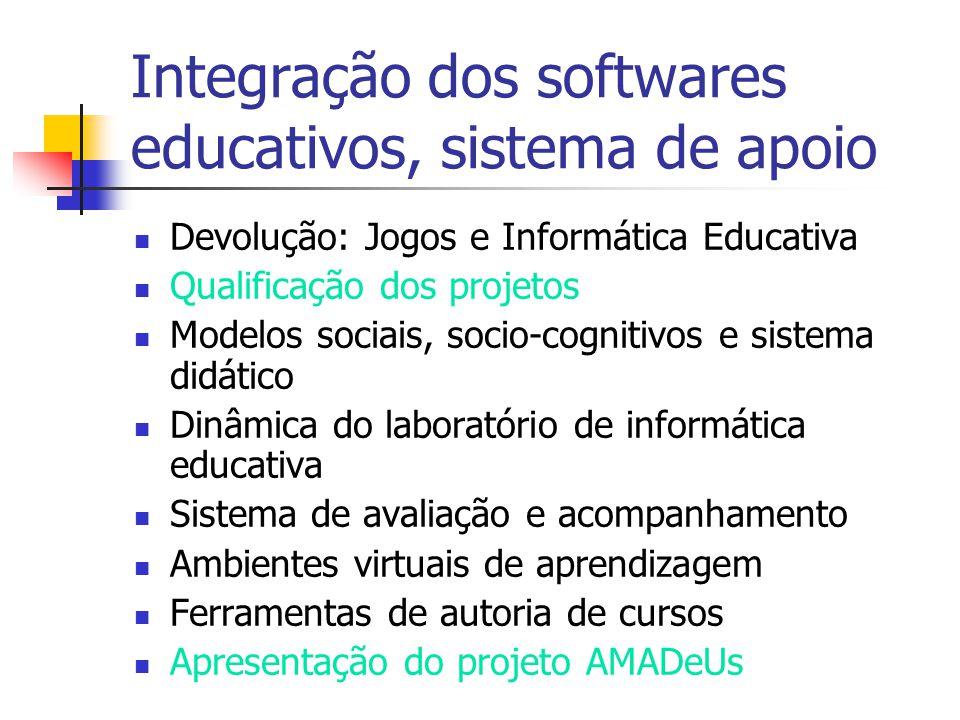 Integração dos softwares educativos, sistema de apoio