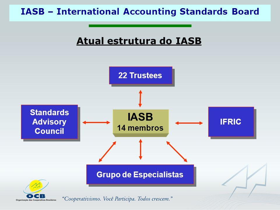 Atual estrutura do IASB
