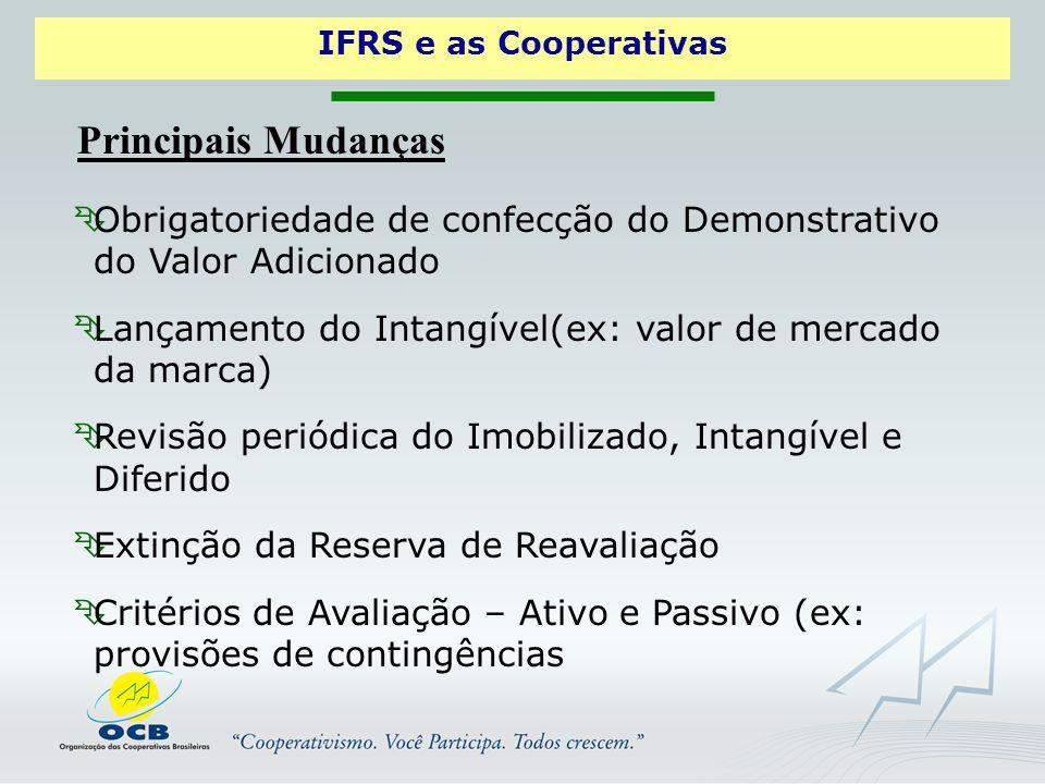 IFRS e as Cooperativas Principais Mudanças. Obrigatoriedade de confecção do Demonstrativo do Valor Adicionado.