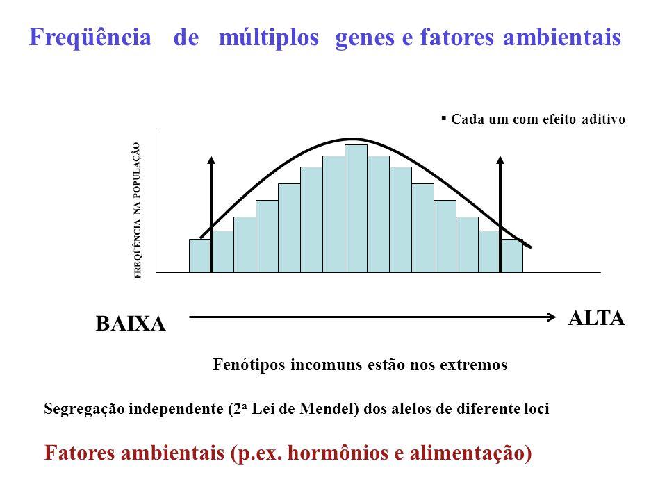 Freqüência de múltiplos genes e fatores ambientais